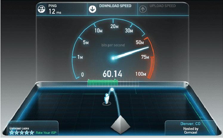 ابزار تست سرعت اینترنت