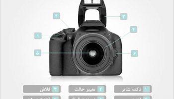 آموزشی عکاسی مقدماتی